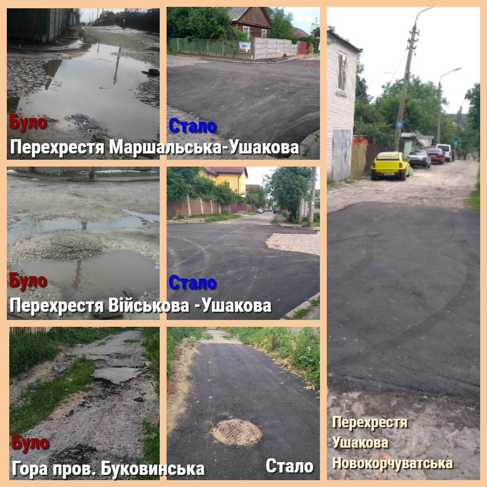 http://osn-ushakova.kiev.ua/wp-content/uploads/2019/06/MyCollages.jpg